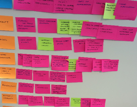 photo of agile wall with postit notes