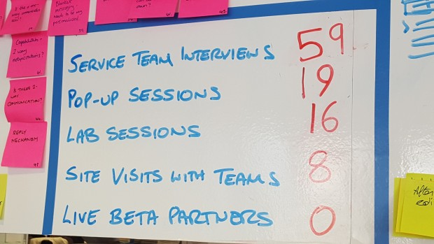 photo of the agile wall in the GOV.UK Notify team which states 'team interviews 59, pop-up sessions 19, user testing lab sessions 16, site visits with teams 8, live beta partners 0'.