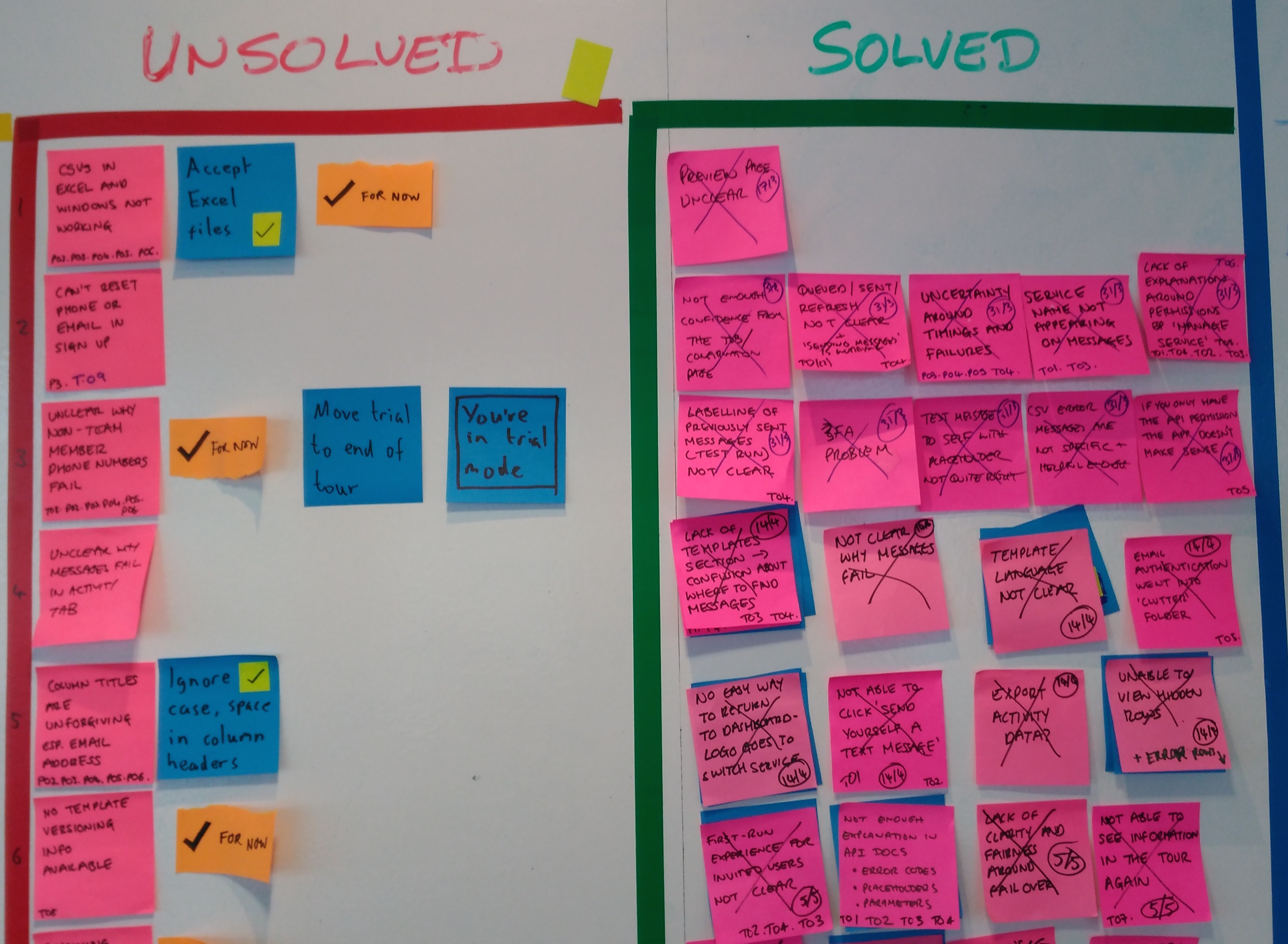 Photo of an agile wall in the GOV.UK Notify team. There are post-it displayed in 2 columns, titled 'solved' and 'unsolved'