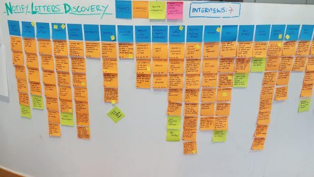 Photo of GOV.UK Notify's team agile wall
