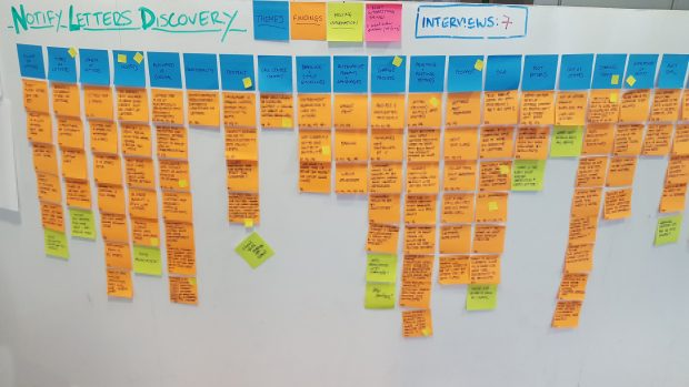 Photo of GOV.UK Notify's team agile wall
