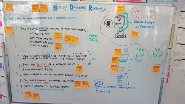 User research white board with notes and postits on